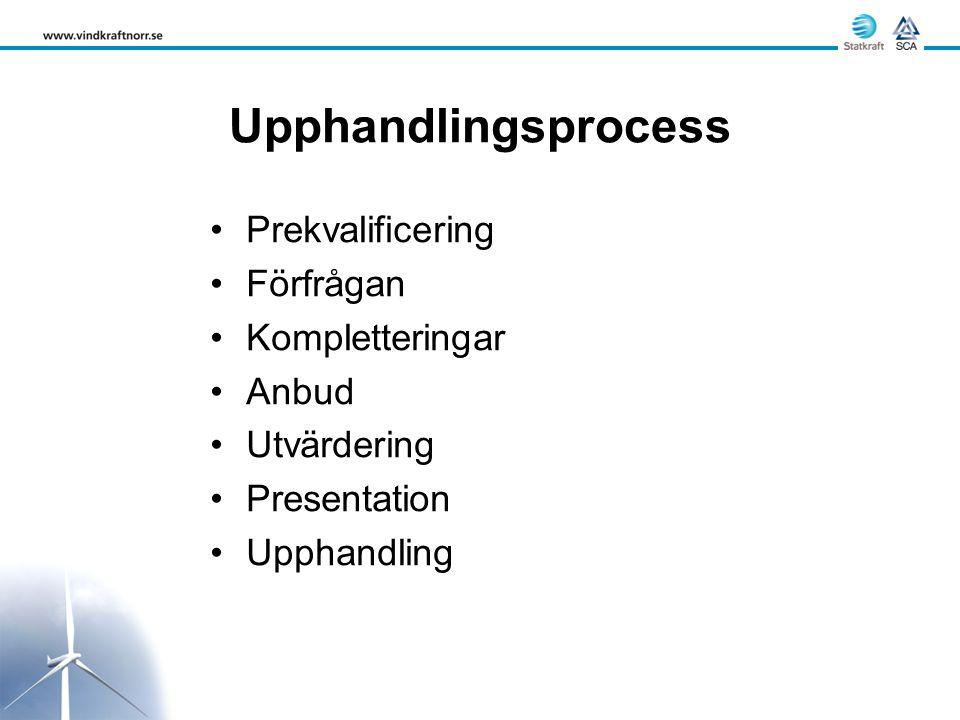 Upphandlingsprocess •Prekvalificering •Förfrågan •Kompletteringar •Anbud •Utvärdering •Presentation •Upphandling
