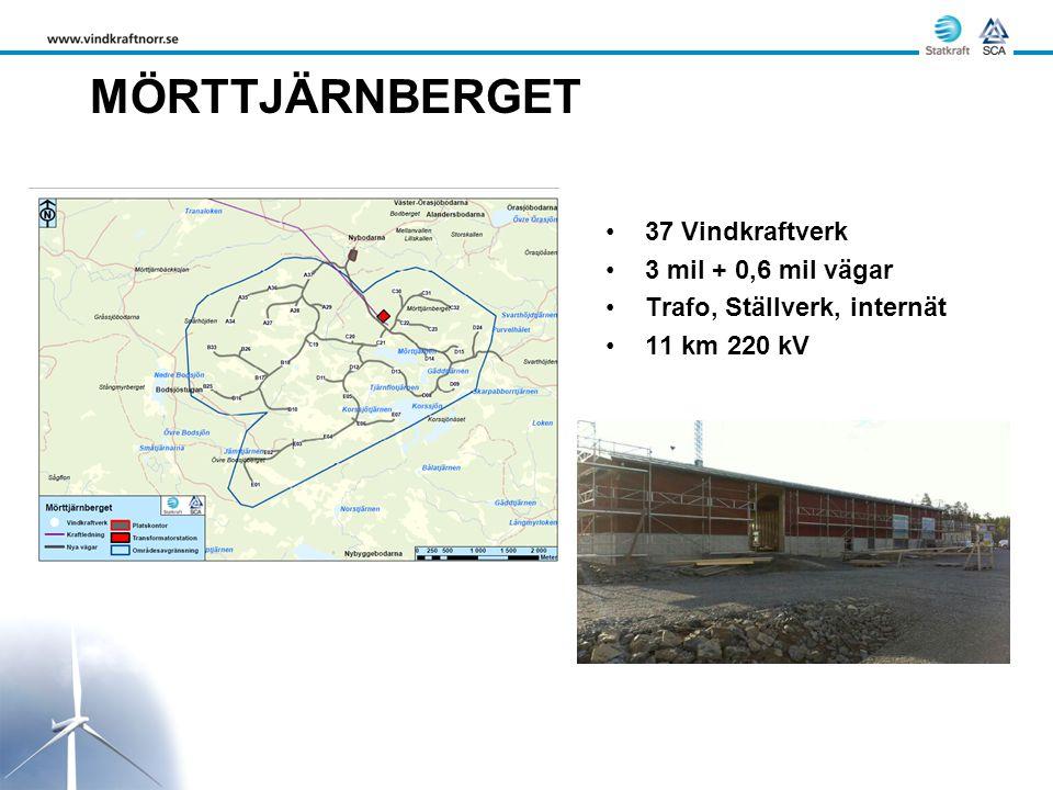 MÖRTTJÄRNBERGET •37 Vindkraftverk •3 mil + 0,6 mil vägar •Trafo, Ställverk, internät •11 km 220 kV