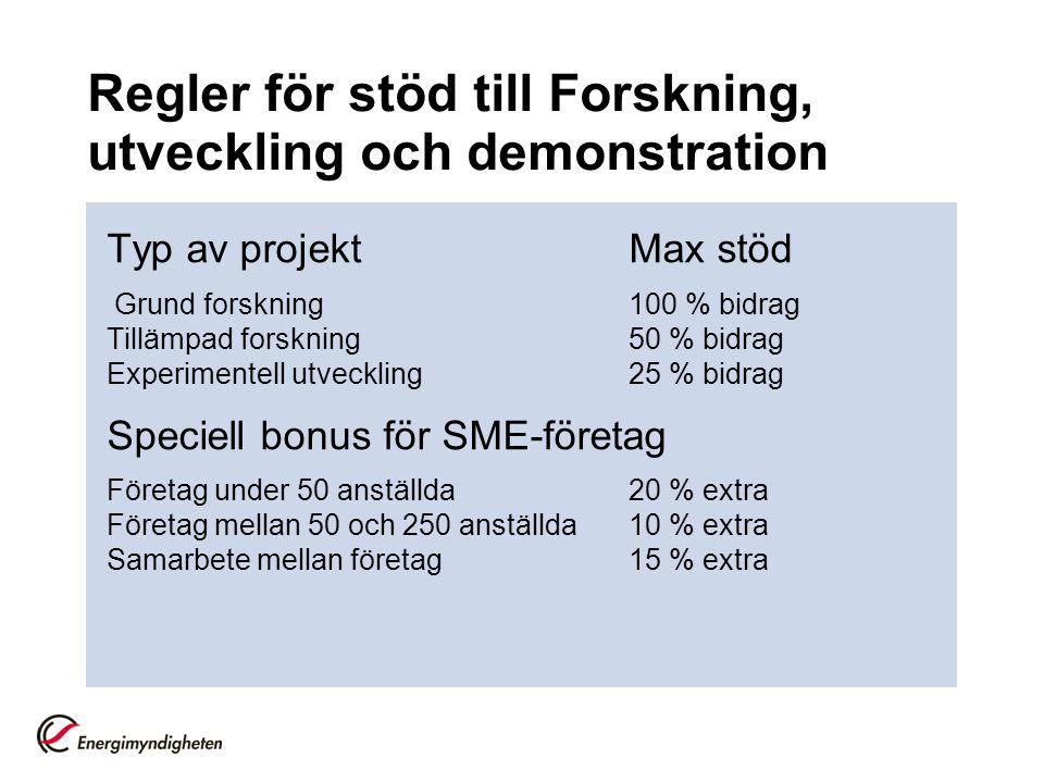 Regler för stöd till Forskning, utveckling och demonstration Typ av projektMax stöd Grund forskning100 % bidrag Tillämpad forskning50 % bidrag Experim