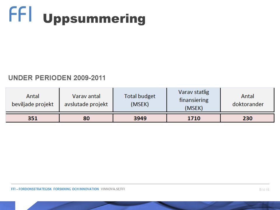 FFI – FORDONSSTRATEGISK FORSKNING OCH INNOVATION VINNOVA.SE/FFI Bild 15 Uppsummering (84 ind./146 akad.) UNDER PERIODEN 2009-2011 http://www.youtube.c