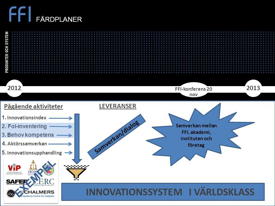 2012 1. Innovationsindex 2. FoI-inventering 3. Behov kompetens 4. Aktörssamverkan 5. Innovationsupphandling 2013 FFI-konferens 20 nov Samverkan mellan