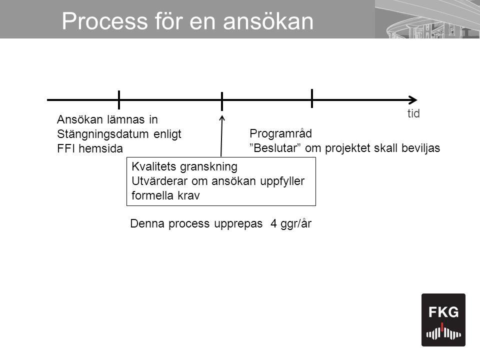 Process för en ansökan Ansökan lämnas in Stängningsdatum enligt FFI hemsida Kvalitets granskning Utvärderar om ansökan uppfyller formella krav Program