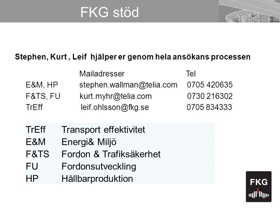 FKG stöd Stephen, Kurt, Leif hjälper er genom hela ansökans processen Mailadresser Tel E&M, HP stephen.wallman@telia.com 0705 420635 F&TS, FU kurt.myh