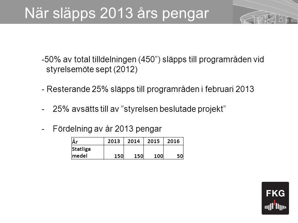 """När släpps 2013 års pengar -50% av total tilldelningen (450"""") släpps till programråden vid styrelsemöte sept (2012) - Resterande 25% släpps till progr"""