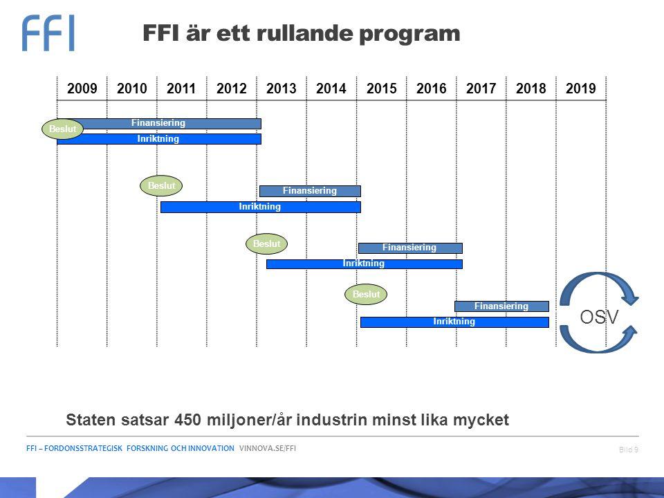 FFI – FORDONSSTRATEGISK FORSKNING OCH INNOVATION VINNOVA.SE/FFI Att söka finansiering I princip vem som helst men… Aktiv medverkan av eller stöd från industriell avtalspart (fordonsindustrin) krävs Vem kan ansöka.