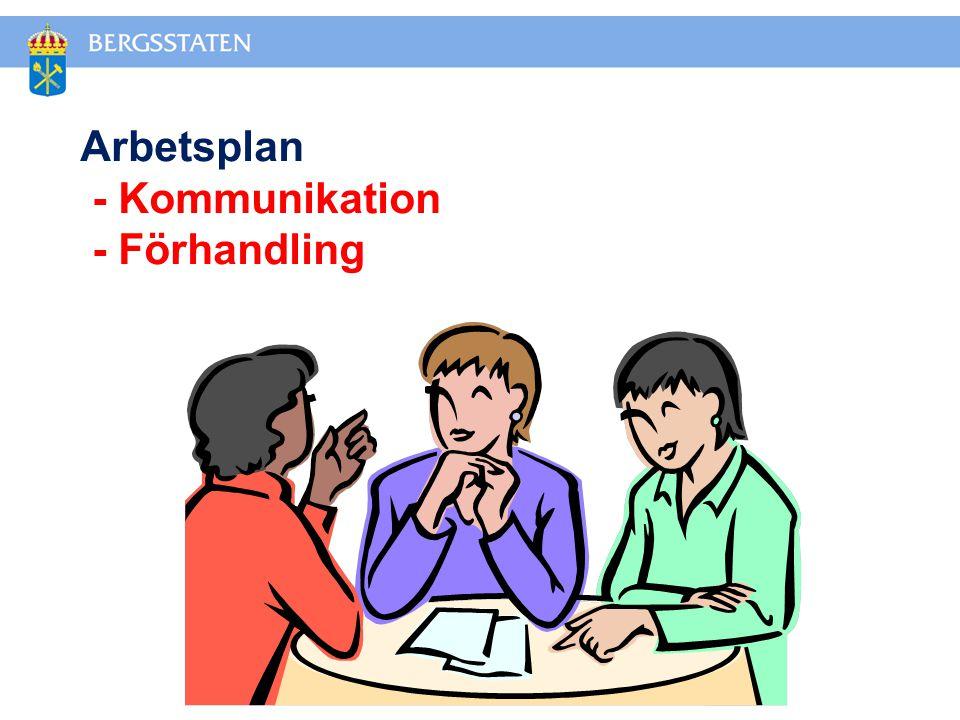 Arbetsplan - Kommunikation - Förhandling