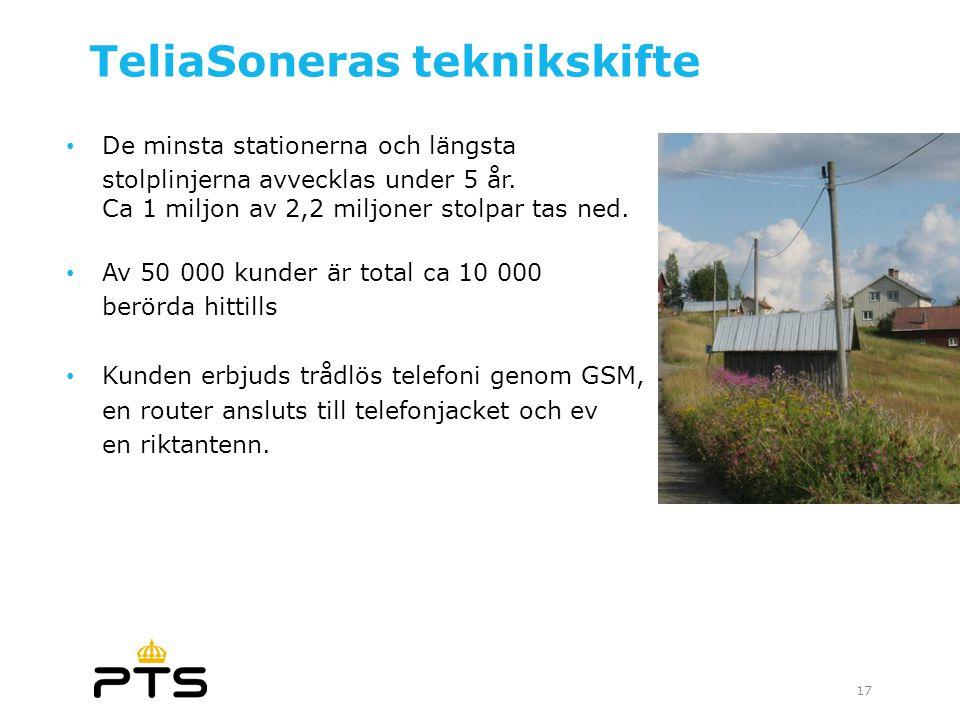 TeliaSoneras teknikskifte • De minsta stationerna och längsta stolplinjerna avvecklas under 5 år. Ca 1 miljon av 2,2 miljoner stolpar tas ned. • Av 50