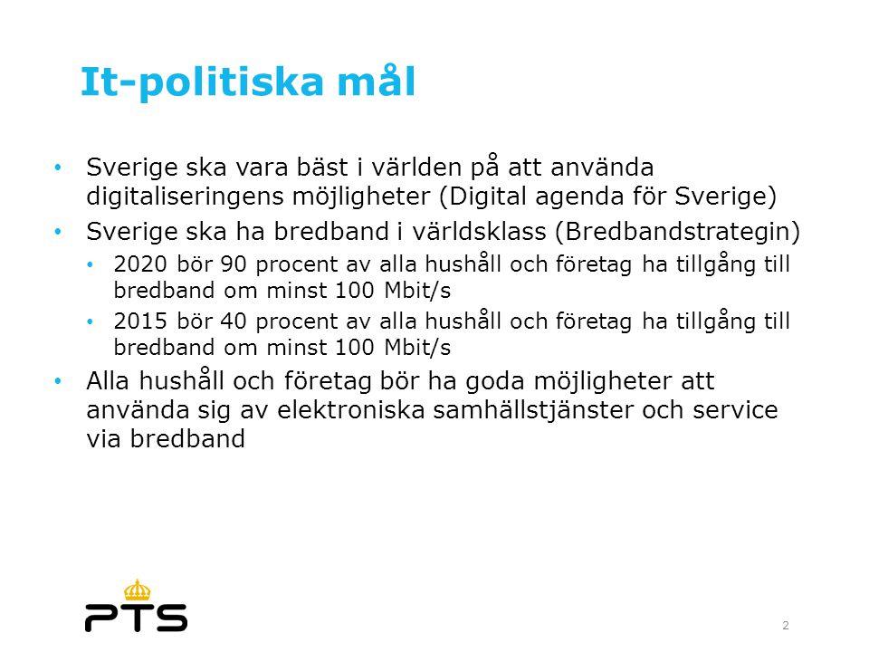 It-politiska mål • Sverige ska vara bäst i världen på att använda digitaliseringens möjligheter (Digital agenda för Sverige) • Sverige ska ha bredband