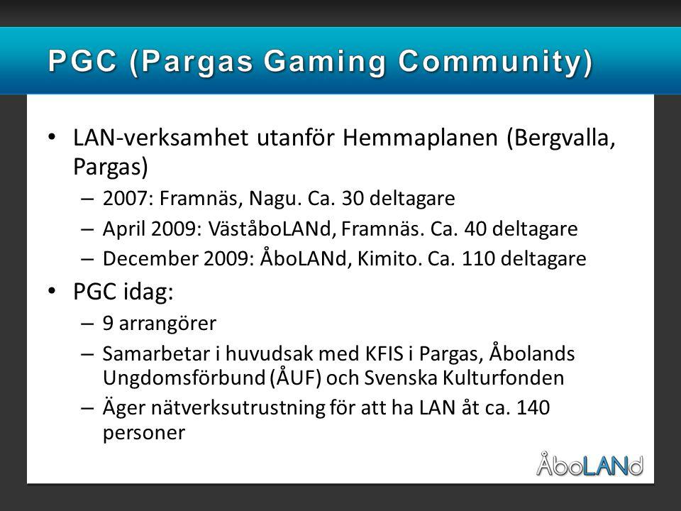 • LAN-verksamhet utanför Hemmaplanen (Bergvalla, Pargas) – 2007: Framnäs, Nagu.
