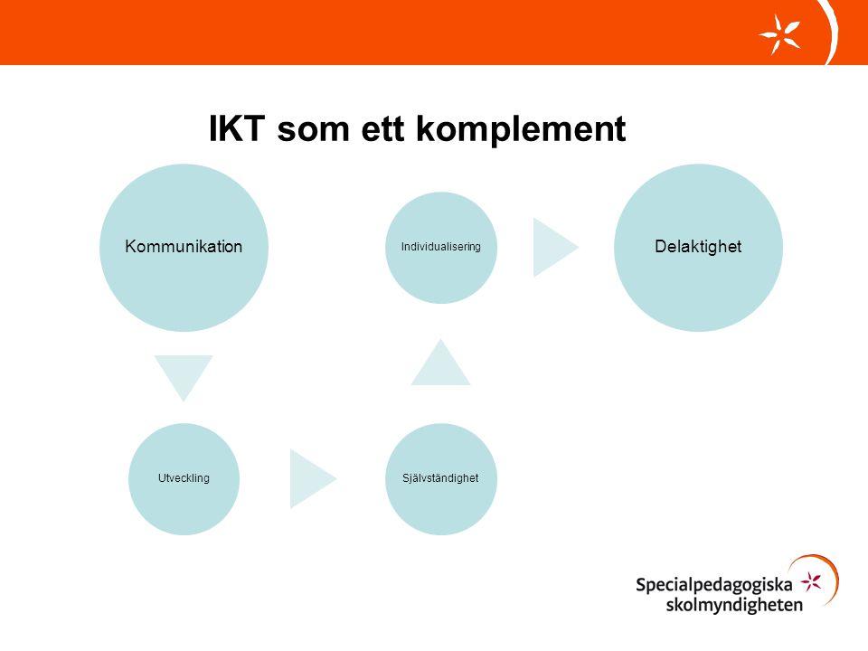 IKT som ett komplement Kommunikation UtvecklingSjälvständighetIndividualisering Delaktighet
