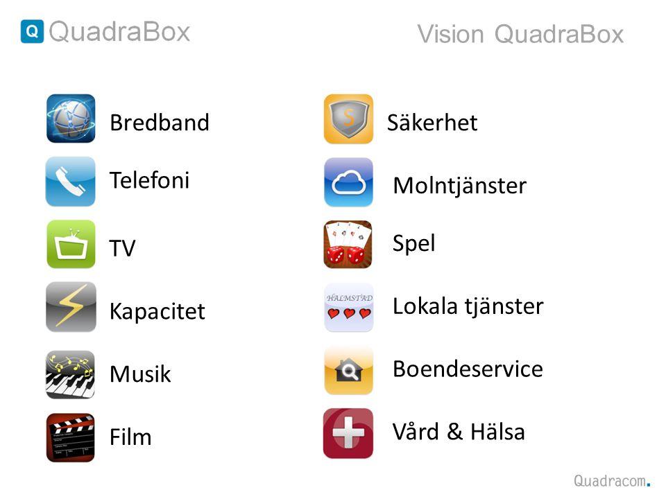 Telefoni Bredband TV Musik Film Säkerhet Molntjänster Spel Lokala tjänster Boendeservice Vård & Hälsa Vision QuadraBox Kapacitet