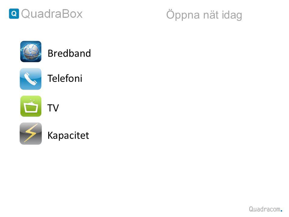 Telefoni Bredband TV Öppna nät idag Kapacitet