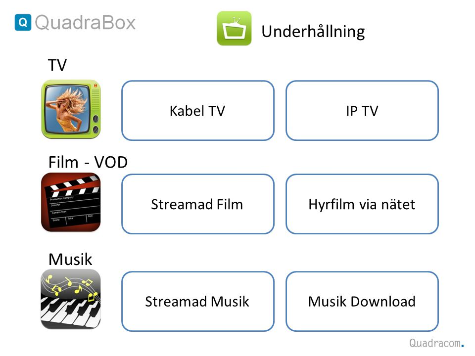 Underhållning Hyrfilm via nätetStreamad Film Film - VOD TV Kabel TV Musik DownloadStreamad Musik IP TV Musik