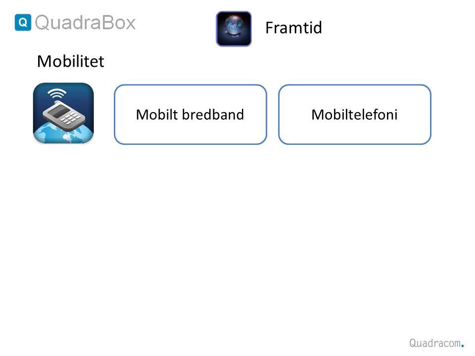 Framtid MobiltelefoniMobilt bredband Mobilitet
