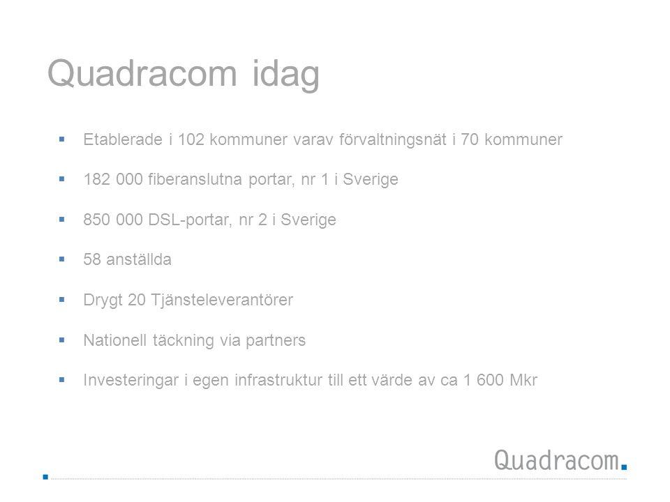 Quadracom idag  Etablerade i 102 kommuner varav förvaltningsnät i 70 kommuner  182 000 fiberanslutna portar, nr 1 i Sverige  850 000 DSL-portar, nr