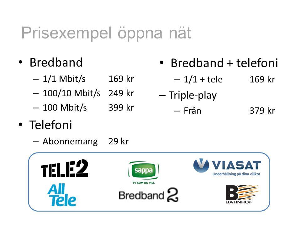 • Bredband – 1/1 Mbit/s169 kr – 100/10 Mbit/s249 kr – 100 Mbit/s399 kr • Telefoni – Abonnemang29 kr • Bredband + telefoni – 1/1 + tele169 kr – Triple-