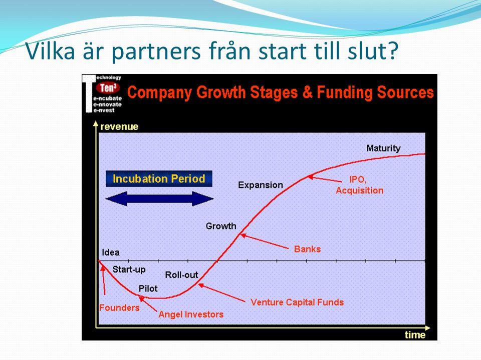 Vilka är partners från start till slut?