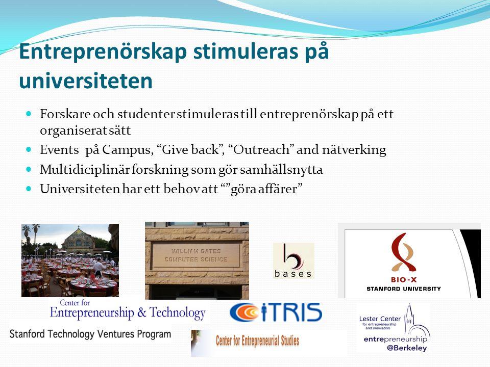 """Entreprenörskap stimuleras på universiteten  Forskare och studenter stimuleras till entreprenörskap på ett organiserat sätt  Events på Campus, """"Give"""