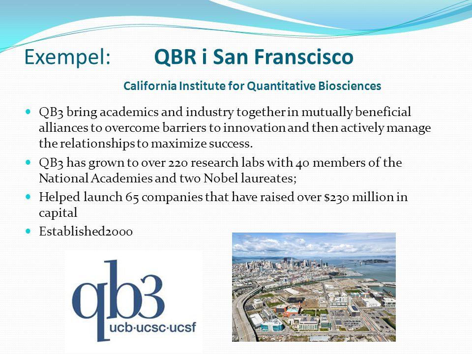 Exempel: QBR i San Franscisco California Institute for Quantitative Biosciences  QB3 bring academics and industry together in mutually beneficial all