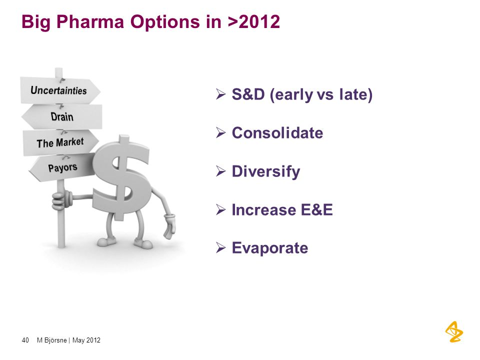 Big Pharma Options in >2012  S&D (early vs late)  Consolidate  Diversify  Increase E&E  Evaporate 40 M Björsne | May 2012