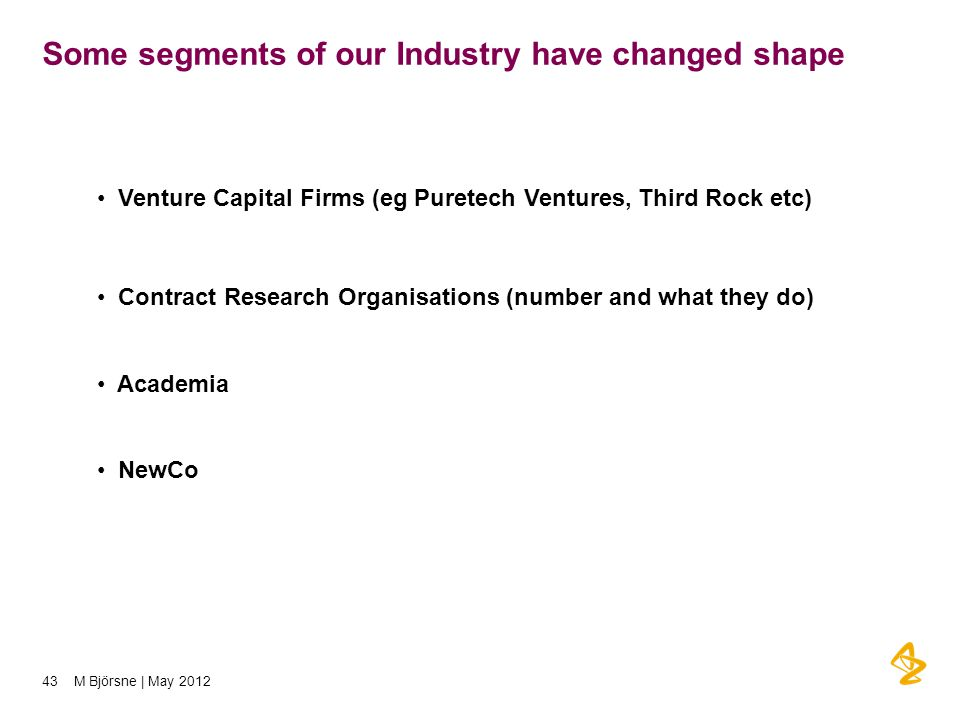 Some segments of our Industry have changed shape • Venture Capital Firms (eg Puretech Ventures, Third Rock etc) • Contract Research Organisations (number and what they do) • Academia • NewCo 43 M Björsne | May 2012