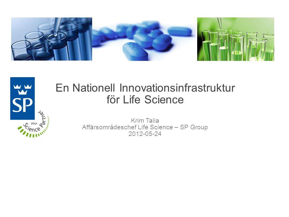 En Nationell Innovationsinfrastruktur för Life Science Krim Talia Affärsområdeschef Life Science – SP Group 2012-05-24