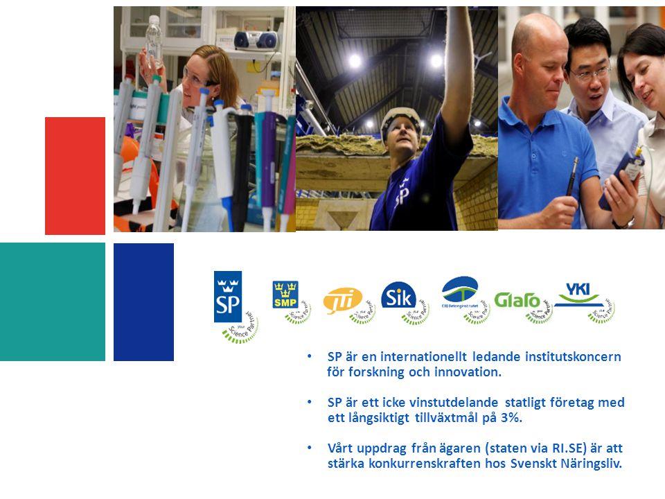 • SP är en internationellt ledande institutskoncern för forskning och innovation.