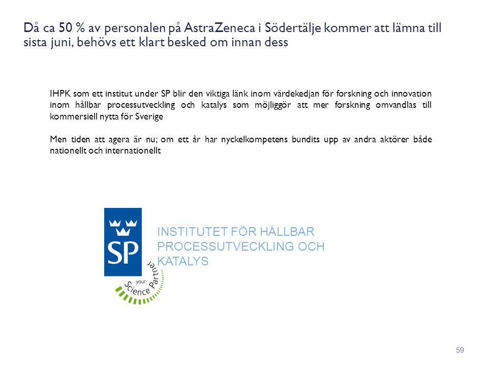 59 Då ca 50 % av personalen på AstraZeneca i Södertälje kommer att lämna till sista juni, behövs ett klart besked om innan dess IHPK som ett institut