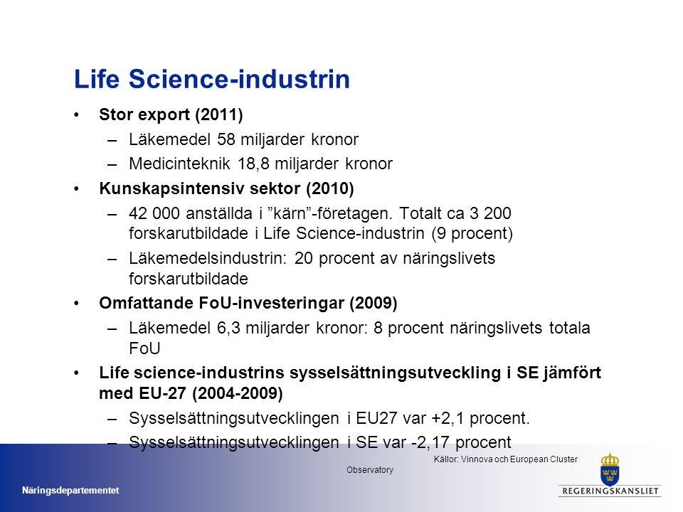 Näringsdepartementet Life Science-industrin •Stor export (2011) –Läkemedel 58 miljarder kronor –Medicinteknik 18,8 miljarder kronor •Kunskapsintensiv sektor (2010) –42 000 anställda i kärn -företagen.