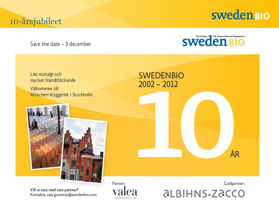 59 Då ca 50 % av personalen på AstraZeneca i Södertälje kommer att lämna till sista juni, behövs ett klart besked om innan dess IHPK som ett institut under SP blir den viktiga länk inom värdekedjan för forskning och innovation inom hållbar processutveckling och katalys som möjliggör att mer forskning omvandlas till kommersiell nytta för Sverige Men tiden att agera är nu; om ett år har nyckelkompetens bundits upp av andra aktörer både nationellt och internationellt INSTITUTET FÖR HÅLLBAR PROCESSUTVECKLING OCH KATALYS