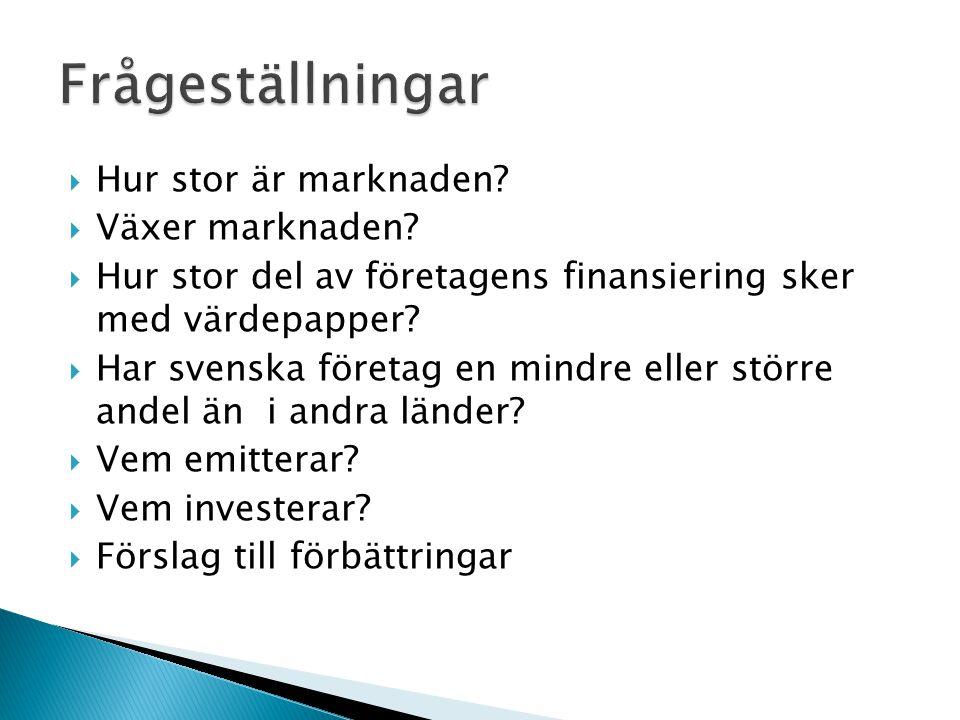  Hur stor är marknaden?  Växer marknaden?  Hur stor del av företagens finansiering sker med värdepapper?  Har svenska företag en mindre eller stör