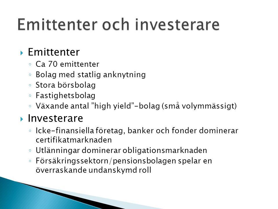  Emittenter ◦ Ca 70 emittenter ◦ Bolag med statlig anknytning ◦ Stora börsbolag ◦ Fastighetsbolag ◦ Växande antal high yield -bolag (små volymmässigt)  Investerare ◦ Icke-finansiella företag, banker och fonder dominerar certifikatmarknaden ◦ Utlänningar dominerar obligationsmarknaden ◦ Försäkringssektorn/pensionsbolagen spelar en överraskande undanskymd roll