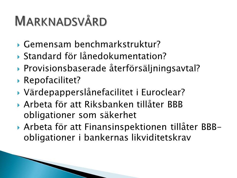  Gemensam benchmarkstruktur?  Standard för lånedokumentation?  Provisionsbaserade återförsäljningsavtal?  Repofacilitet?  Värdepapperslånefacilit