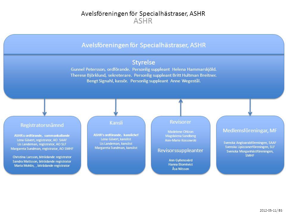 Avelsföreningen för Specialhästraser, ASHR ASHR:s ansvarsområden ASHR har fullständigt ansvar som avelsorganisation att leva upp till Jordbruksverkets föreskrifter.