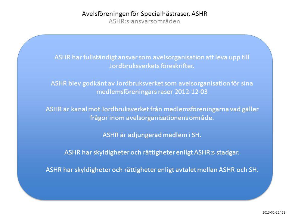 Avelsföreningen för Specialhästraser, ASHR ASHR:s ansvarsområden Passprogram och ägarbytesfunktion (SH & SMHF) Registrering av hästar Utfärdar hästpass Prissätter hästpass och tar intäkten Tilldelar avelsvärdeklass Kansli med funktioner för registrering och stamboksföring Telefontid minst 2 timmar per helgfri vardag Brandsäker lagring av dokument som förvaras på kansliet Brandsäker lagring av underlag till hästpass Databas enligt EU-krav (SH & SMHF) Avelsvärdering av hingstar Sommarpremiering av ston och unghästar ID-kontrollanter & chipmärkare (SH) Besvärsnämnd för registreringsfrågor (SH) Registrerade hästar med härstamning publikt synligt (SH & SMHF) Utser avelsvärderingsnämnd Uppdaterar och underhåller ASHR:s hemsida Passprogram och ägarbytesfunktion (SH & SMHF) Registrering av hästar Utfärdar hästpass Prissätter hästpass och tar intäkten Tilldelar avelsvärdeklass Kansli med funktioner för registrering och stamboksföring Telefontid minst 2 timmar per helgfri vardag Brandsäker lagring av dokument som förvaras på kansliet Brandsäker lagring av underlag till hästpass Databas enligt EU-krav (SH & SMHF) Avelsvärdering av hingstar Sommarpremiering av ston och unghästar ID-kontrollanter & chipmärkare (SH) Besvärsnämnd för registreringsfrågor (SH) Registrerade hästar med härstamning publikt synligt (SH & SMHF) Utser avelsvärderingsnämnd Uppdaterar och underhåller ASHR:s hemsida 2012-05-11/ BS