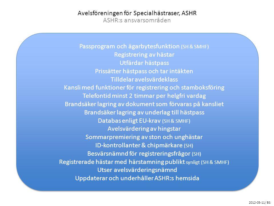 Avelsföreningen för Specialhästraser, ASHR ASHR:s ansvarsområden Passprogram och ägarbytesfunktion (SH & SMHF) Registrering av hästar Utfärdar hästpas