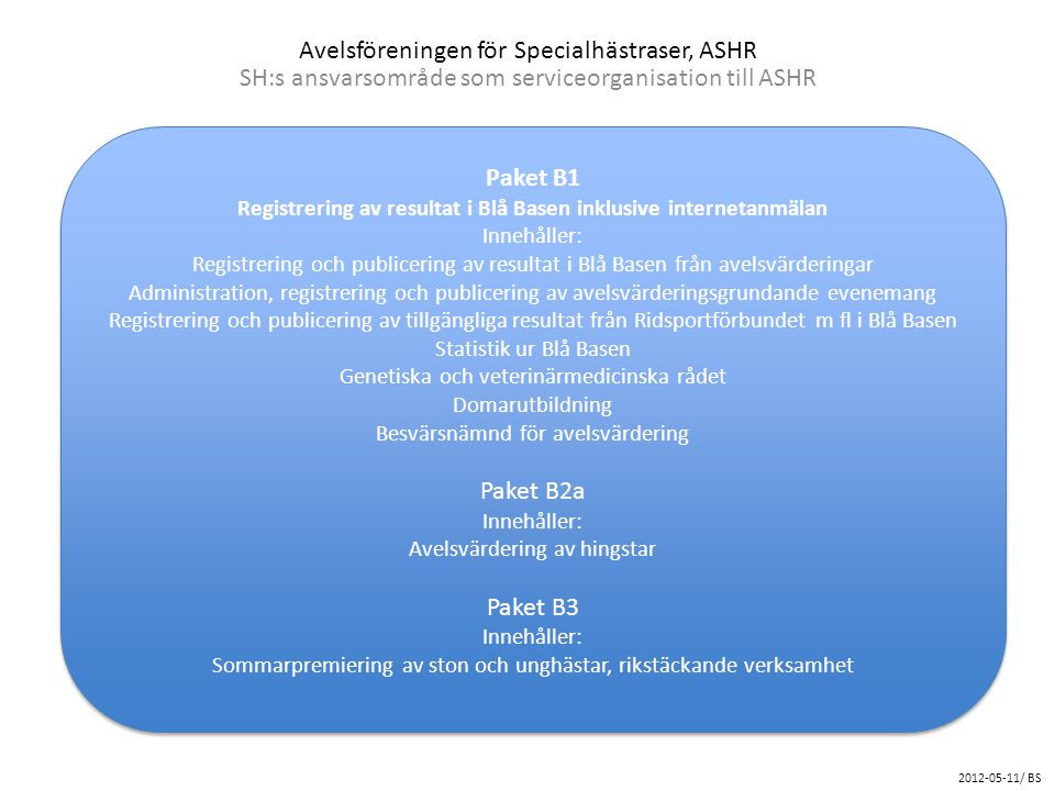 Avelsföreningen för Specialhästraser, ASHR Medlemsföreningarnas ansvarsområde Utser följande funktionärer i ASHR: -- Två personer som har rösträtt på ASHR:s föreningsstämmor – -- En styrelseledamot i ASHR:s styrelse samt en suppleant för denne – -- En revisor för ASHR samt en suppleant för denne – -- En registrator i ASHR samt en biträdande registrator – Upprättar stamboksreglemente.