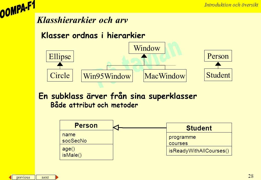 previous next 28 Introduktion och översikt Klasshierarkier och arv Ellipse Circle Klasser ordnas i hierarkier En subklass ärver från sina superklasser
