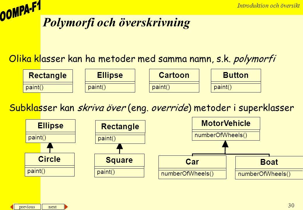 previous next 30 Introduktion och översikt Polymorfi och överskrivning Olika klasser kan ha metoder med samma namn, s.k. polymorfi Subklasser kan skri