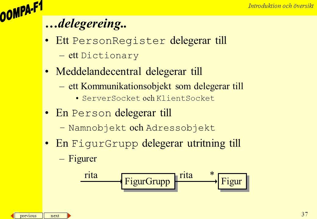 previous next 37 Introduktion och översikt …delegereing.. •Ett PersonRegister delegerar till –ett Dictionary •Meddelandecentral delegerar till –ett Ko