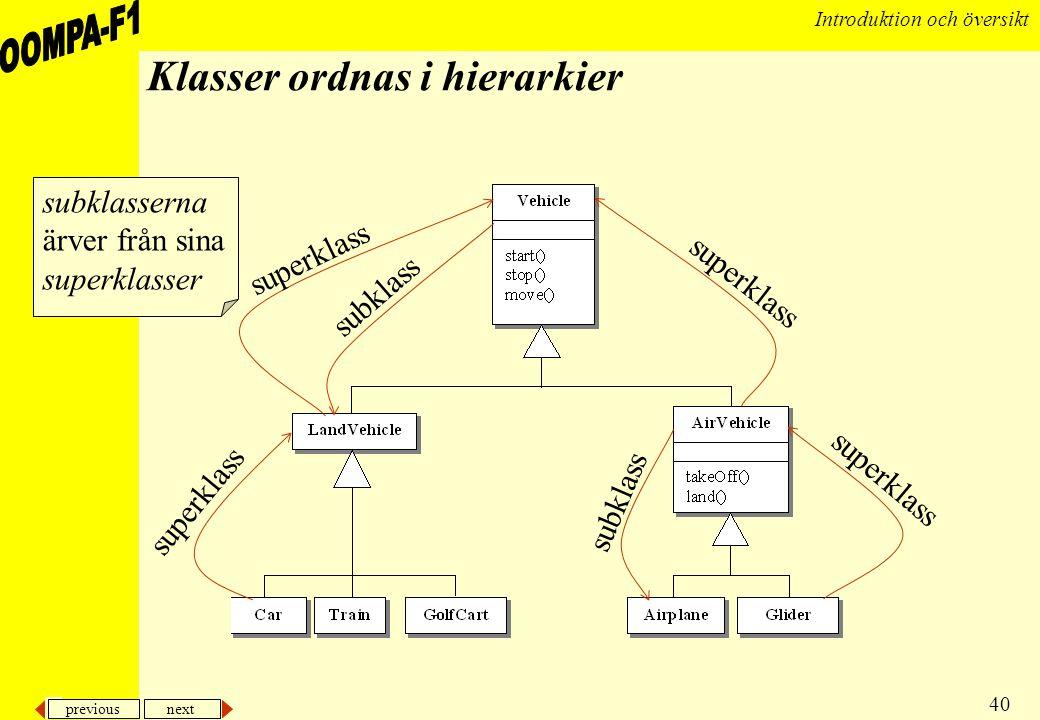 previous next 40 Introduktion och översikt Klasser ordnas i hierarkier superklass subklass superklass subklass superklass subklasserna ärver från sina