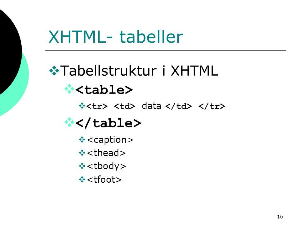 16 XHTML- tabeller  Tabellstruktur i XHTML   data 