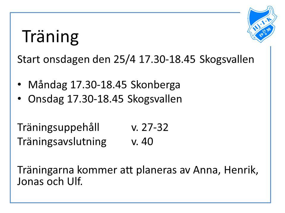 Träning Start onsdagen den 25/4 17.30-18.45 Skogsvallen • Måndag 17.30-18.45 Skonberga • Onsdag 17.30-18.45 Skogsvallen Träningsuppehåll v. 27-32 Trän