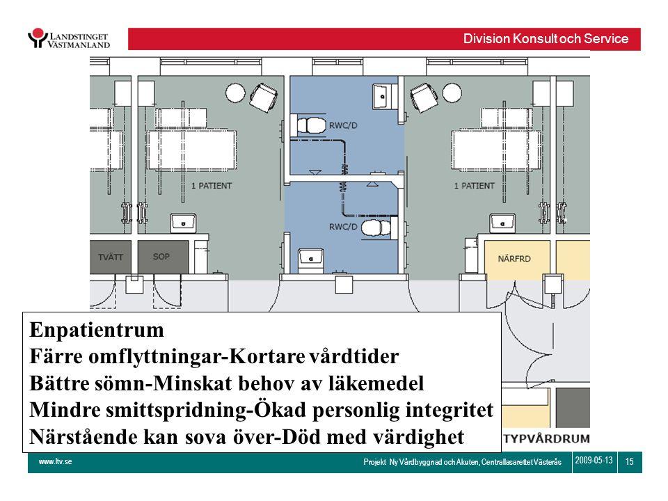 www.ltv.se Projekt Ny Vårdbyggnad och Akuten, Centrallasarettet Västerås Division Konsult och Service 15 2009-05-13 Enpatientrum Färre omflyttningar-K