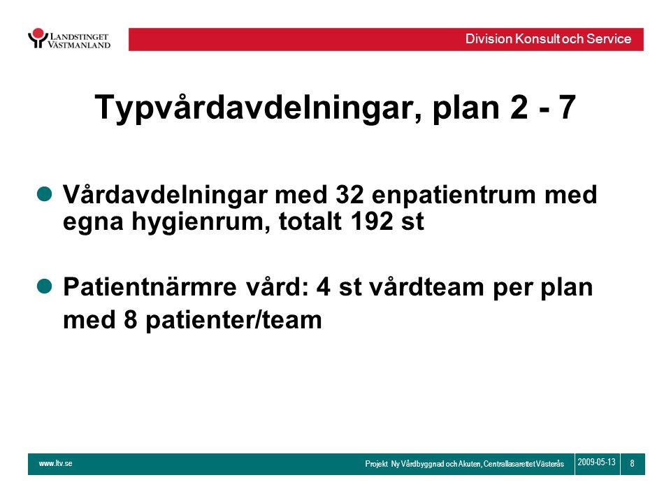 www.ltv.se Projekt Ny Vårdbyggnad och Akuten, Centrallasarettet Västerås Division Konsult och Service 8 2009-05-13 Typvårdavdelningar, plan 2 - 7 lVår