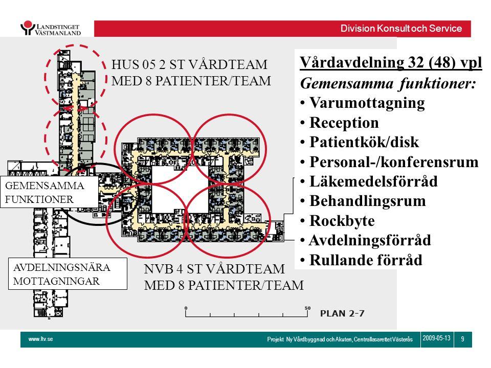 www.ltv.se Projekt Ny Vårdbyggnad och Akuten, Centrallasarettet Västerås Division Konsult och Service 9 2009-05-13 Vårdavdelning 32 (48) vpl Gemensamm