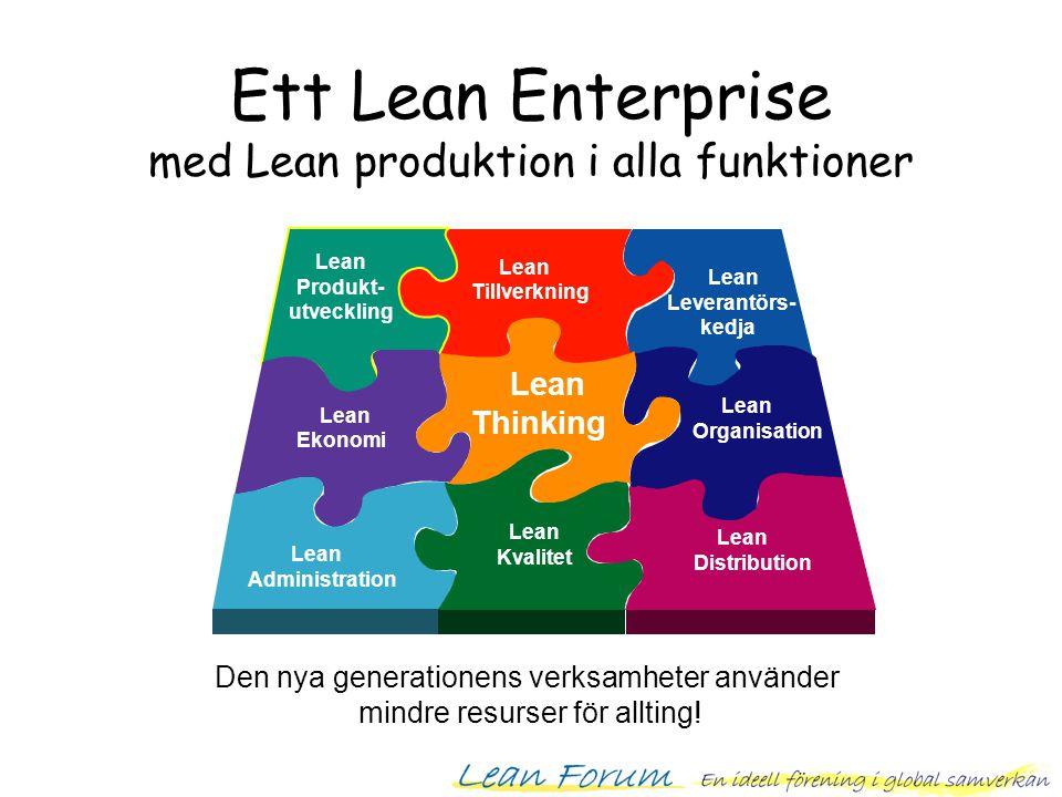 Ett Lean Enterprise med Lean produktion i alla funktioner Lean Tillverkning Lean Administration Lean Distribution Lean Kvalitet Lean Ekonomi Lean Thin