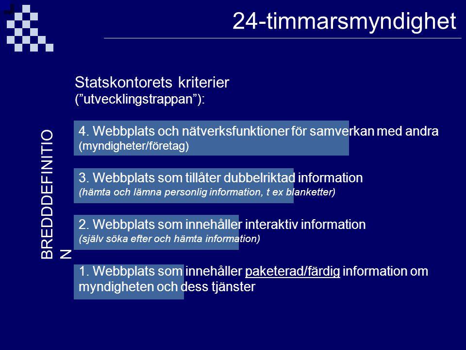 """24-timmarsmyndighet Statskontorets kriterier (""""utvecklingstrappan""""): 1. Webbplats som innehåller paketerad/färdig information om myndigheten och dess"""