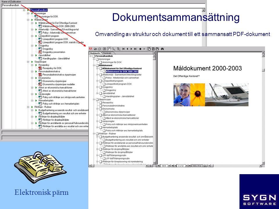 Dokumentsammansättning Omvandling av struktur och dokument till ett sammansatt PDF-dokument Elektronisk pärm