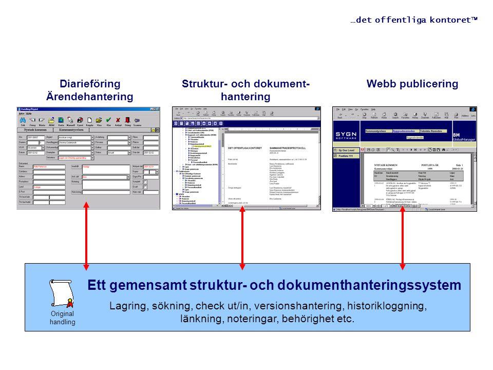 Diarieföring Ärendehantering Webb publiceringStruktur- och dokument- hantering Ett gemensamt struktur- och dokumenthanteringssystem Lagring, sökning,